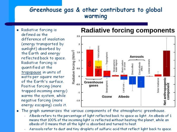 greenhouse gas and starbucks essay Starbucks increased its wind power to canada combatting global warming 6 greenhouse gas emission per person was 207 documents similar to global warming essay.